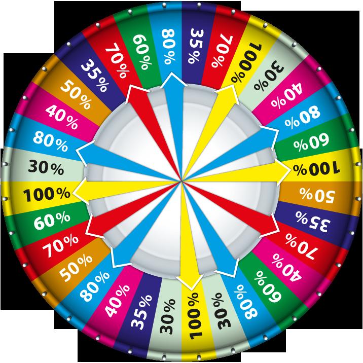 Mj nvod ako vyhra v Lotto - Peter Frolkovi
